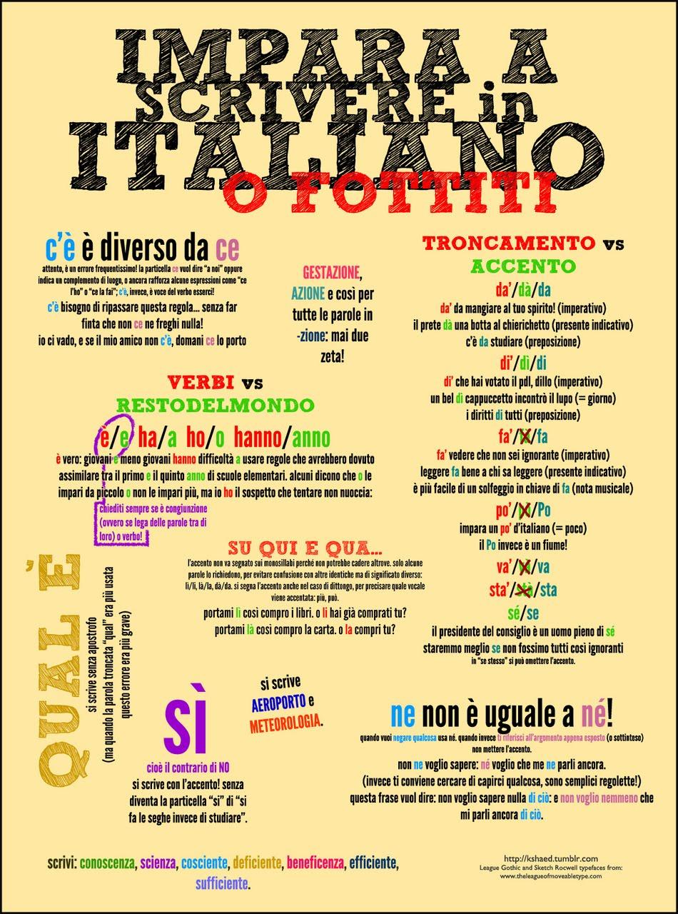 """Ben noto Ti """"imparo"""" l'italiano - Grammatica italiana in pillole RY84"""