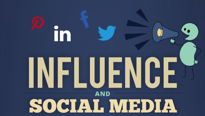 Perché i social network hanno successo?